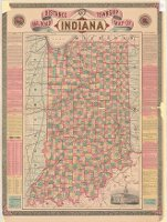 Indiana Historic Maps